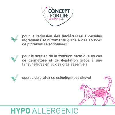Concept for Life Veterinary Diet Hypoallergenic cheval pour chat