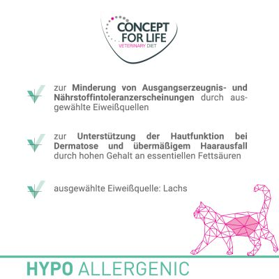 Concept for Life Veterinary Diet Hypoallergenic Lachs
