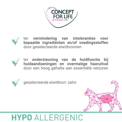 Concept for Life Veterinary Diet Hypoallergenic Zalm Kattenvoer