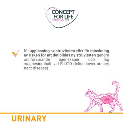 Concept for Life Veterinary Diet Urinary Chicken