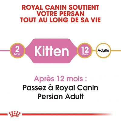 Royal Canin Kitten Persian pour chaton